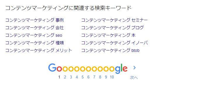 Google Suggest Keyword